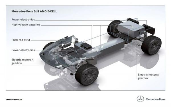 mercedes-benz-sls-amg-e-cell-prototype-chassis-6_convert_20100702121958.jpg