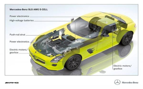 mercedes-benz-sls-amg-e-cell-prototype-chassis-7_convert_20100702122022.jpg