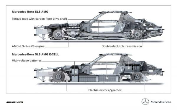 mercedes-benz-sls-amg-e-cell-prototype-chassis-8_convert_20100702122055.jpg