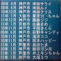 2011年1月のメモリアルプレート