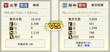合戦状況報告書ろ - 戦国IXA