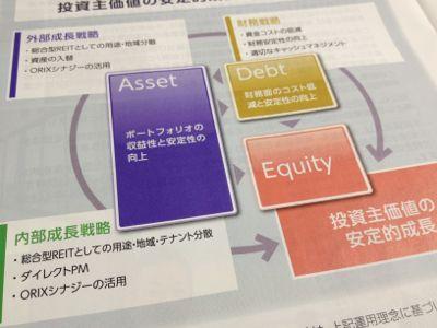 オリックス不動産投資法人 運用方針