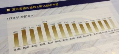 8987 ジャパンエクセレント 配当金推移
