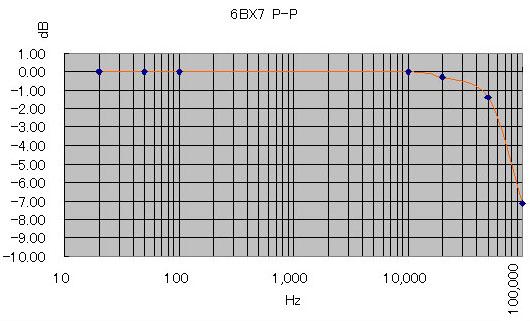 6bx7_f_quality_1.jpg