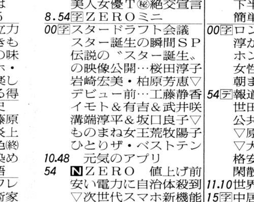 テレビ欄の桜田淳子さん