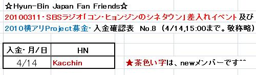 4/14愛の弾丸!