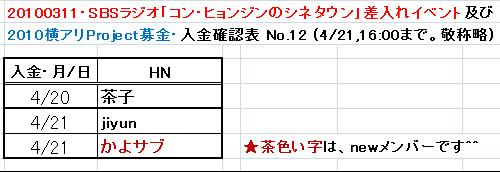 愛の弾丸4/20,21