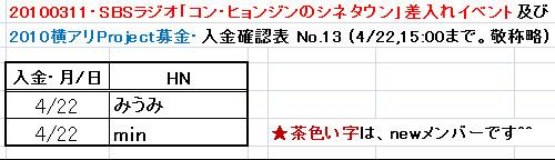 4/22愛の弾丸