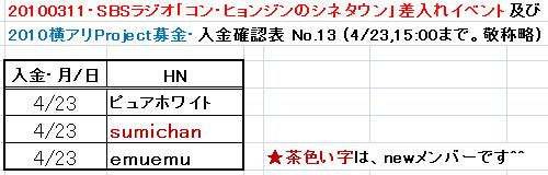 4/23愛の弾丸