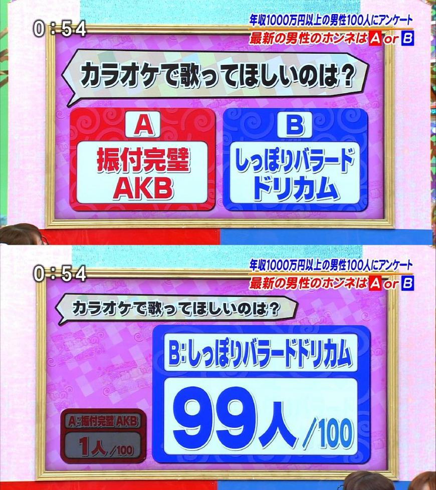AKB48 1人 笑っていいとも!