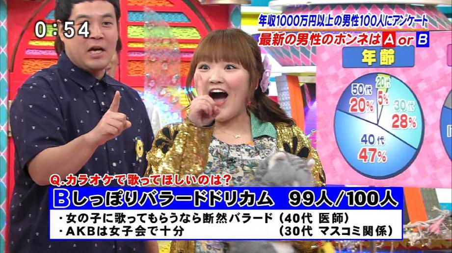 AKB48 笑っていいとも!
