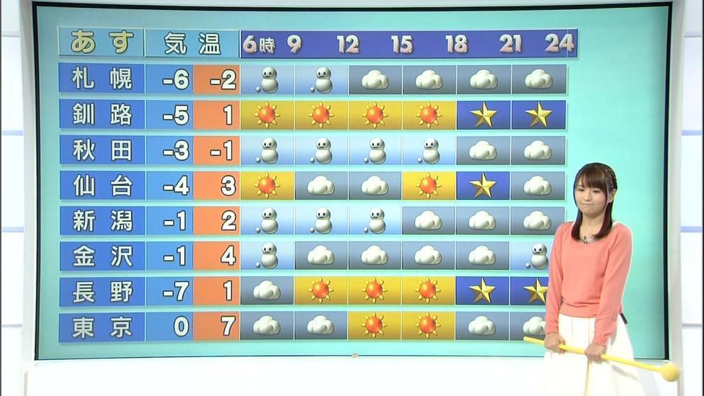気象予報士 岡村真美子