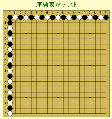 座標つき碁盤