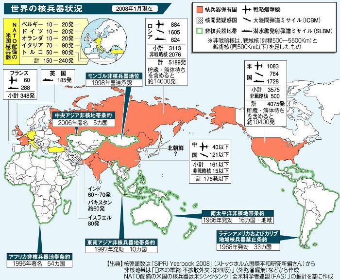 世界の核兵器状況