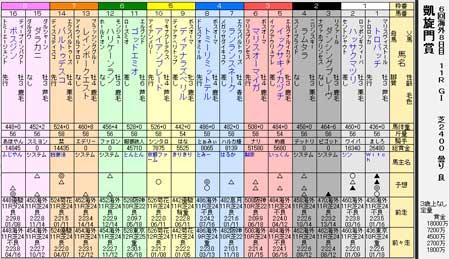 37s凱旋門賞