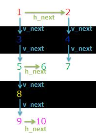 OpenCVでラベリング