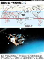 人工衛星の落下範囲