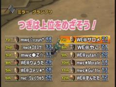 mw¢ VS WE 2GP