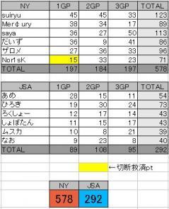 NY VS JSA 結果