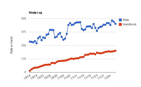 study_log.png