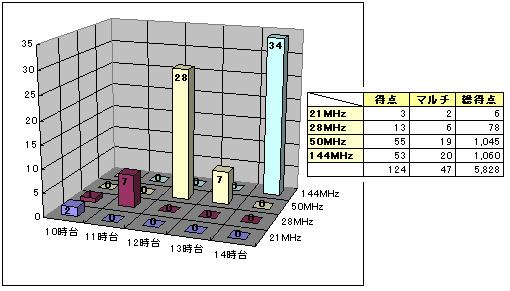 tokyo-con-2011.jpg