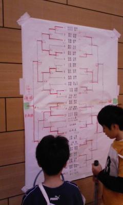 テニス大会トーナメント