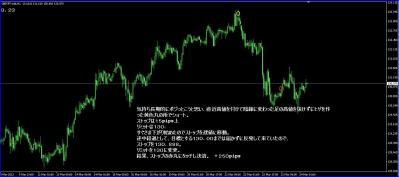 20120326mt4gbpjpy