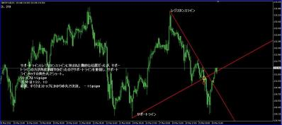 20120329mt4gbpjpy