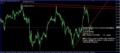 20120402mt4gbpjpy