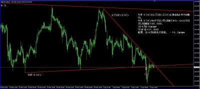 20120405mt4gbpjpy