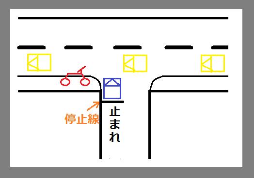 福井県の停止位置