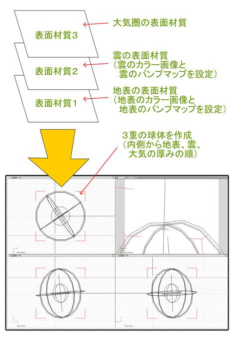 3D地球テクスチャ説明1