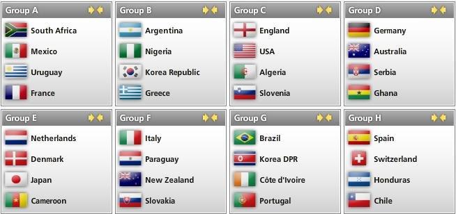 2010年ワールドカップ