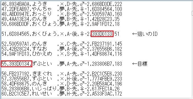 ID用リスト