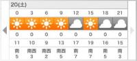 100320_weather_WN.jpg