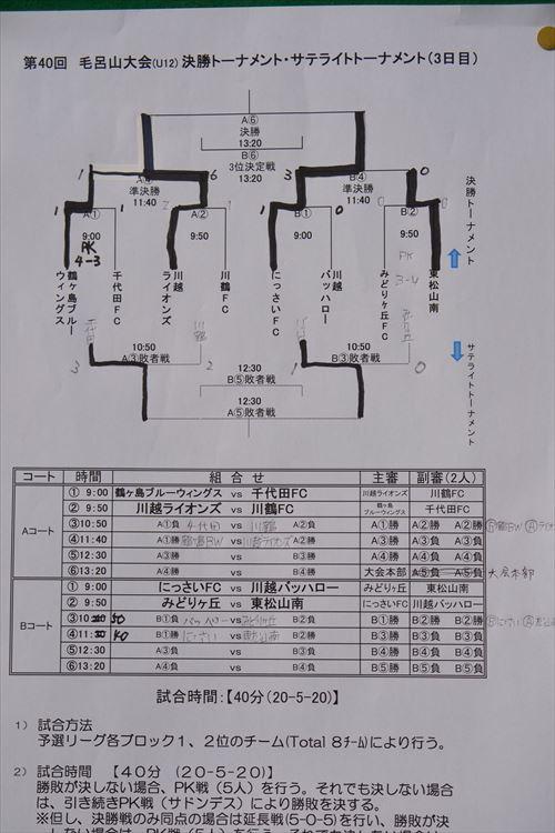 毛呂山カップBW8