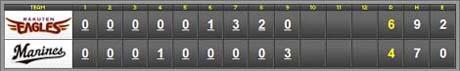 score_20110412.jpg