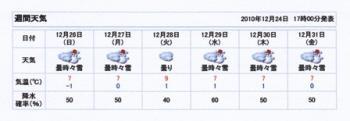 週間天気図 12/24発表
