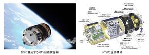 ISS補給機の愛称 こうのとり