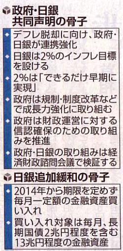 新聞記事0001-3