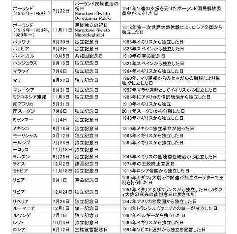 建国記念日 - Wikipedia0004-2
