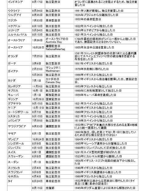 建国記念日 - Wikipedia0002