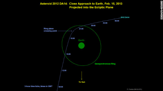 asteroid-2012-da14-graphic02.jpg