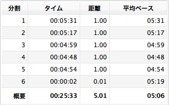 スクリーンショット(2010-04-25 19.46.47)