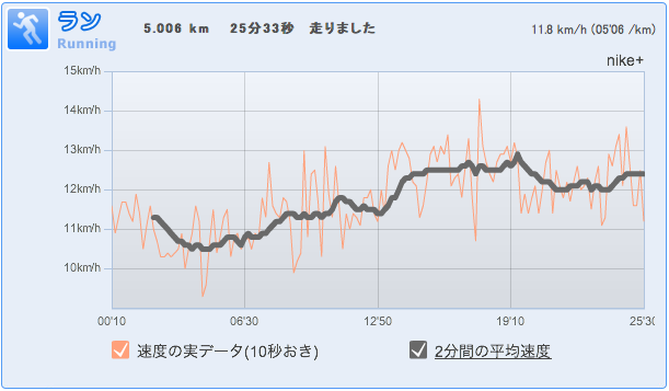 スクリーンショット(2010-04-25 20.05.31)