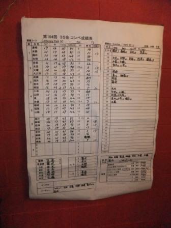 2012_04010190.jpg