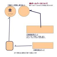 s-段ボール部品説明