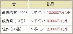 川柳入賞商品