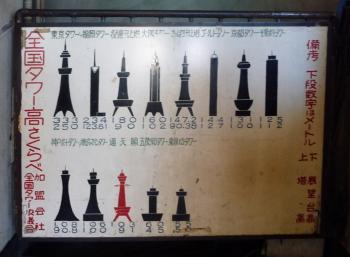タワー背比べ