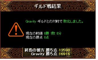 Gv 終焉 vs Gravity 2